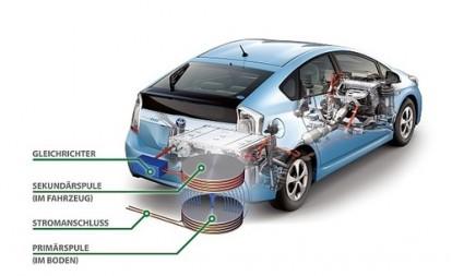 Toyota-testet-das-kabellose-Aufladen-von-Elektroautos-per-Induktion