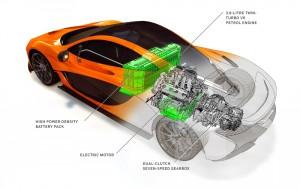 McLaren P1 Technik