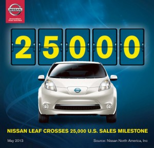 Nissan Leaf US-Rekord