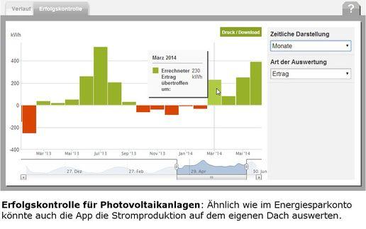 energiecheck-app-photovoltaik