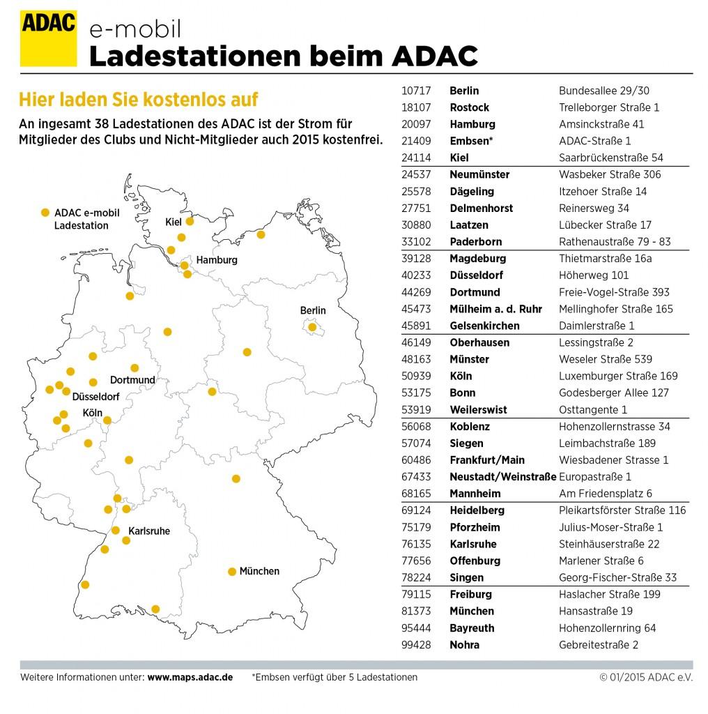 e-mobil-ladestationen-beim-adac
