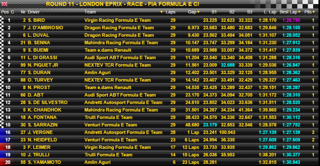 fia-formula-e-eprix-london-race-11