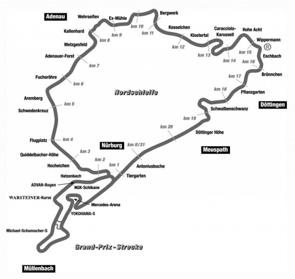 nordschleife-streckenprofil