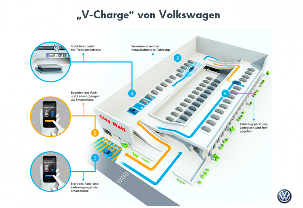 vw-v-charge