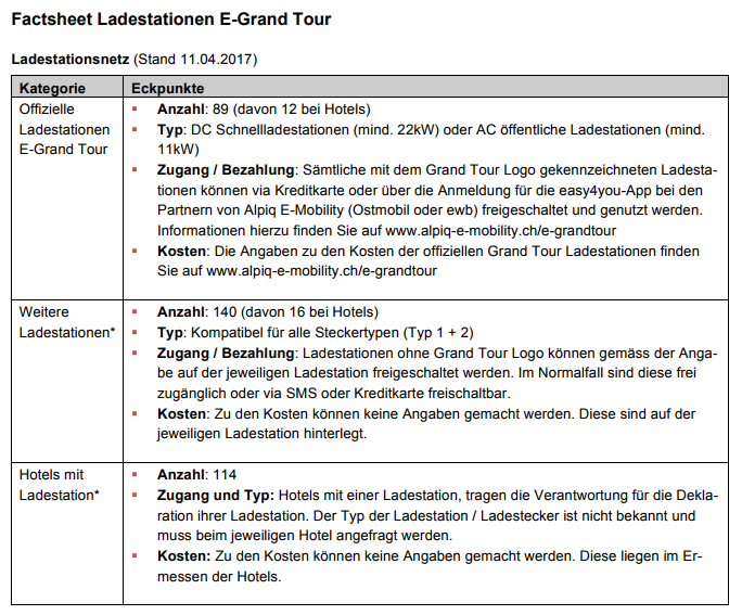 factsheet-e-grand-tour-of-siwtzerland